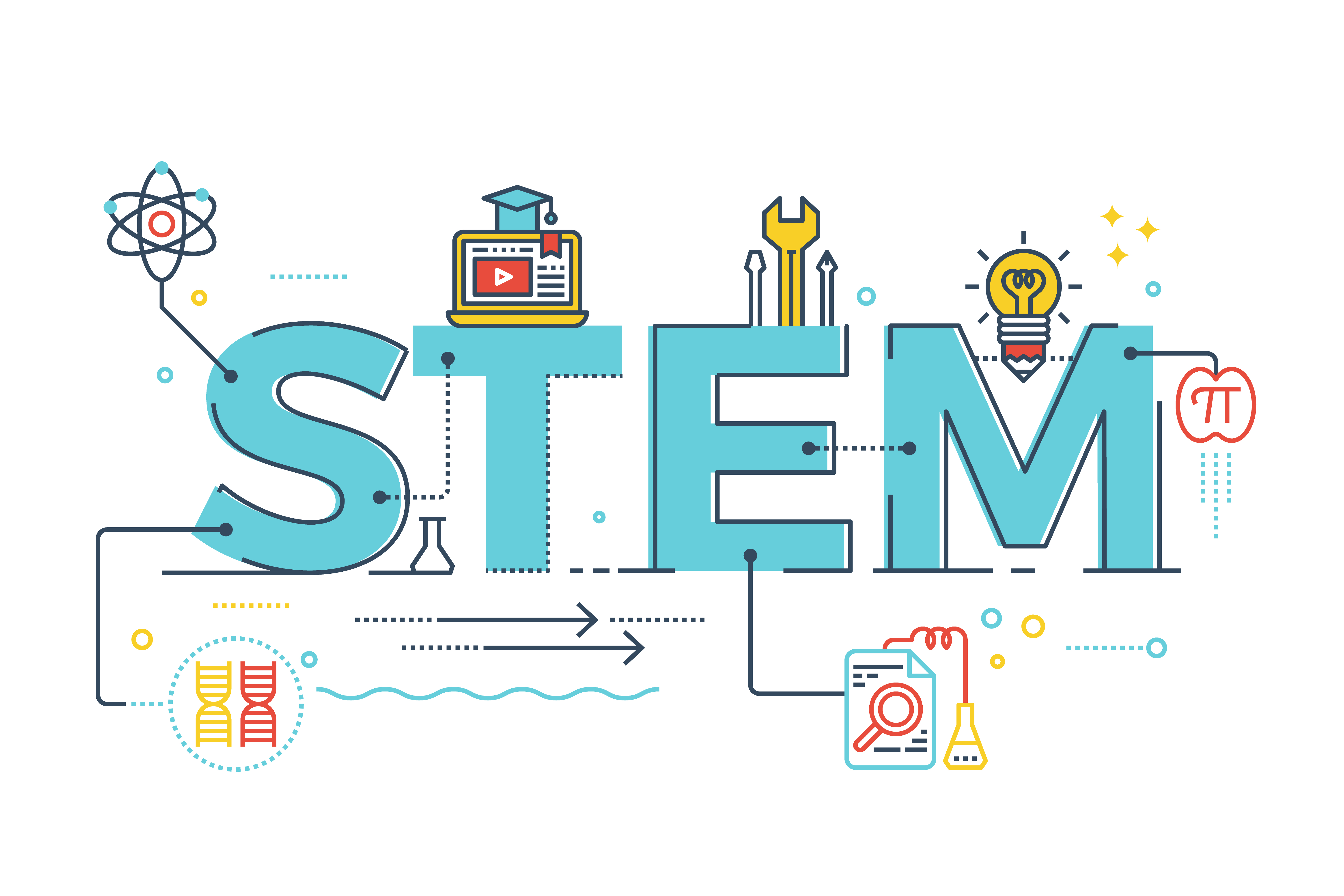 STEM @ The Library